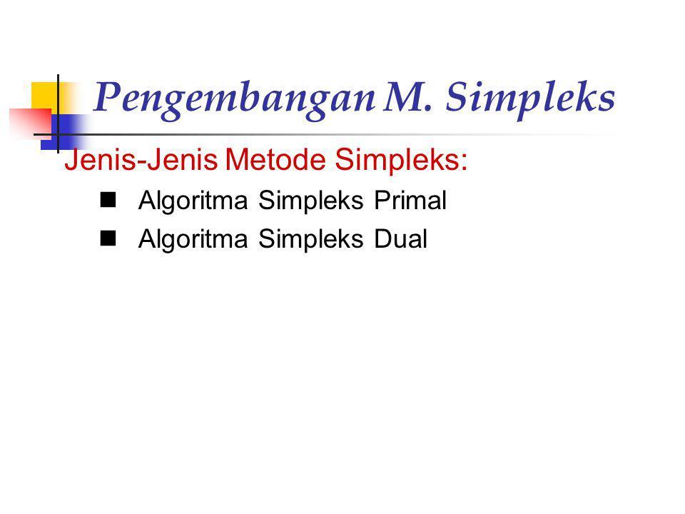 Pengembangan M. Simpleks Jenis-Jenis Metode Simpleks: Algoritma Simpleks Primal Algoritma Simpleks Dual