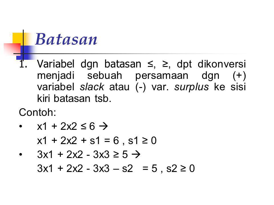 Contoh Simpleks Minimasi Min z = 2x 1 - 3x 2 Batasan: x 1 + x 2 ≤ 4 x 1 - x 2 ≤ 6 x 1, x 2 ≥0 Jika dilakukan cara I, maka fungsi tujuan akan berubah menjadi : Max -z = -2x 1 + 3x 2 Dengan seluruh batasan tidak berubah, persoalan dpt diselesaikan sebagai persoalan maksimasi.