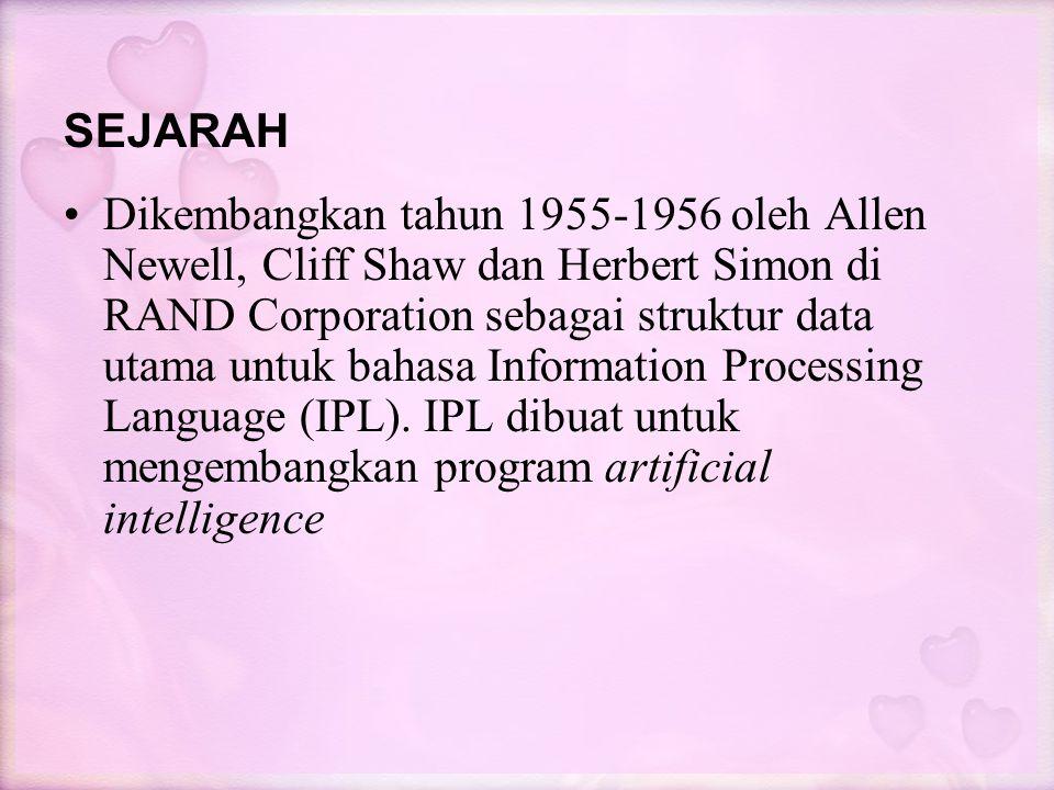 SEJARAH Dikembangkan tahun 1955-1956 oleh Allen Newell, Cliff Shaw dan Herbert Simon di RAND Corporation sebagai struktur data utama untuk bahasa Info