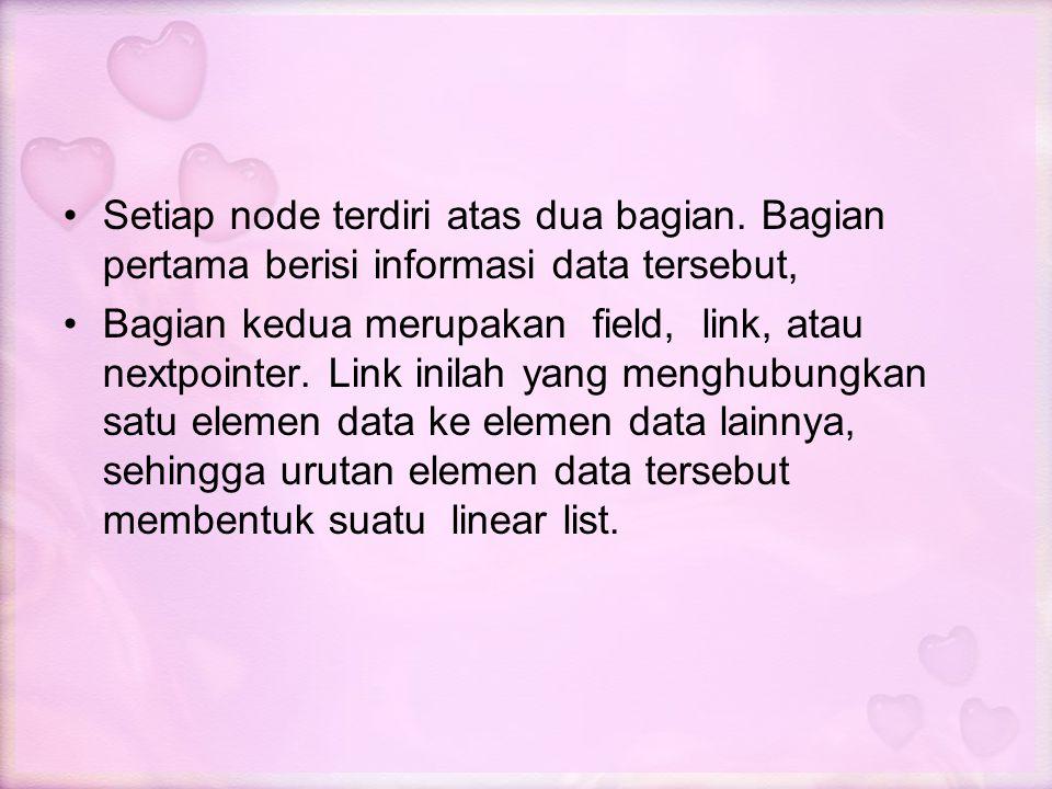PENGHAPUSAN DATA AKHIR Penghapusan data akhir adalah proses menghilangkan/menghapus data yang ada di posisi terakhir.