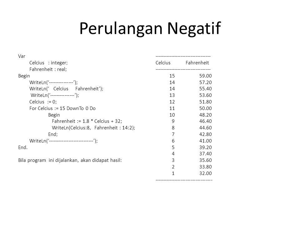 Perulangan Negatif Var Celcius : integer; Fahrenheit : real; Begin WriteLn('---------------'); WriteLn(' Celcius Fahrenheit'); WriteLn('---------------'); Celcius := 0; For Celcius := 15 DownTo 0 Do Begin Fahrenheit := 1.8 * Celcius + 32; WriteLn(Celcius:8, Fahrenheit : 14:2); End; WriteLn('---------------------------'); End.