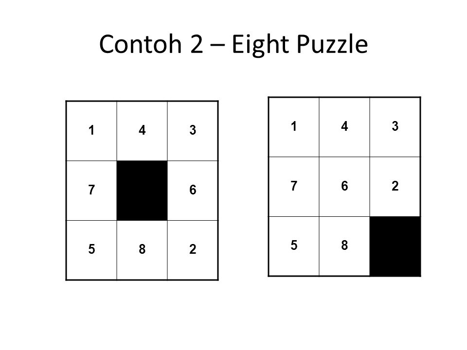 Contoh 2 – Eight Puzzle 143 76 582 143 762 58