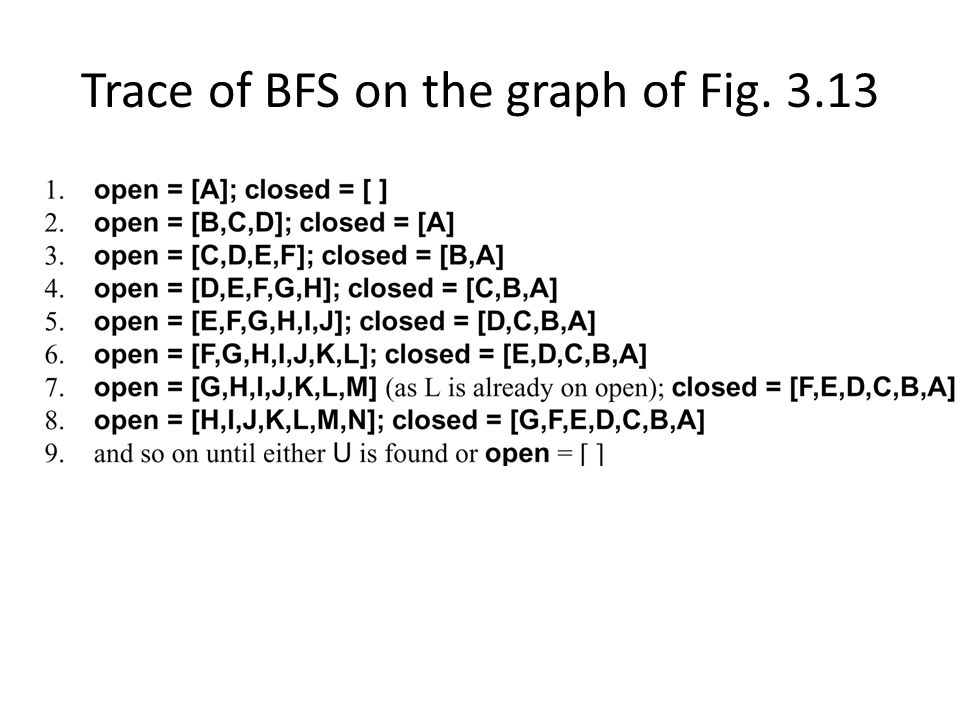 Trace of BFS on the graph of Fig. 3.13