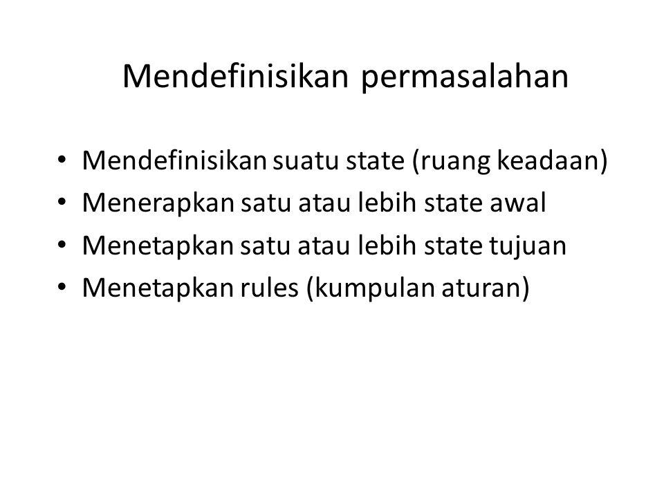 Mendefinisikan permasalahan Mendefinisikan suatu state (ruang keadaan) Menerapkan satu atau lebih state awal Menetapkan satu atau lebih state tujuan M