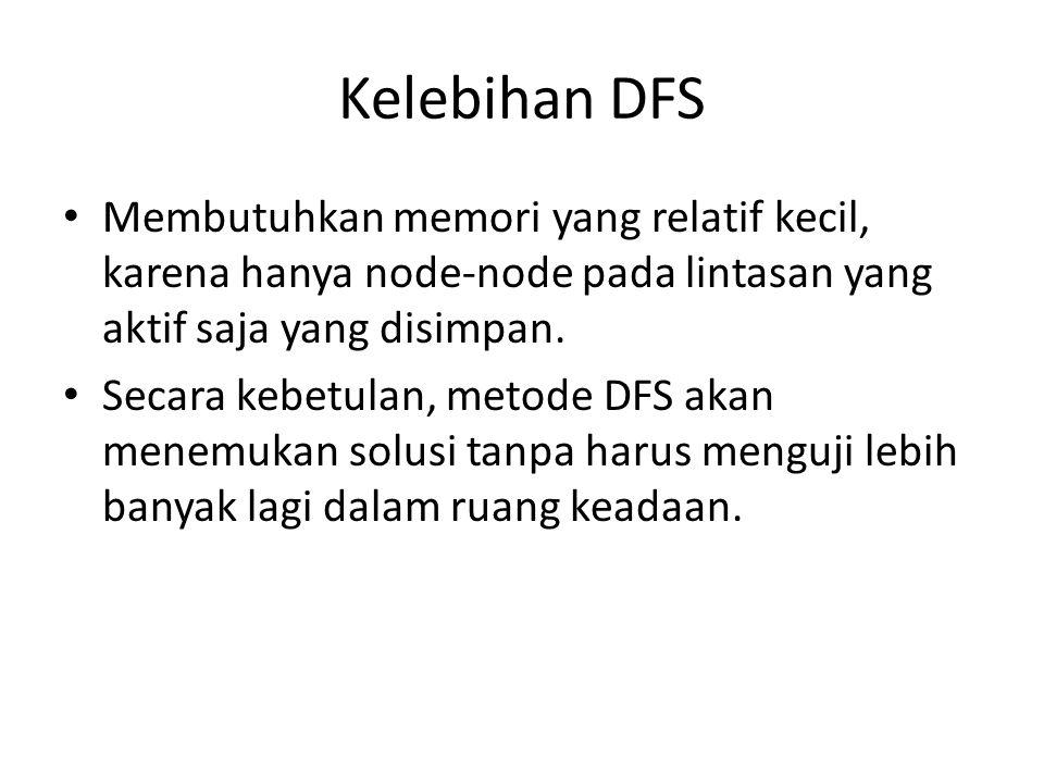 Kelebihan DFS Membutuhkan memori yang relatif kecil, karena hanya node-node pada lintasan yang aktif saja yang disimpan. Secara kebetulan, metode DFS