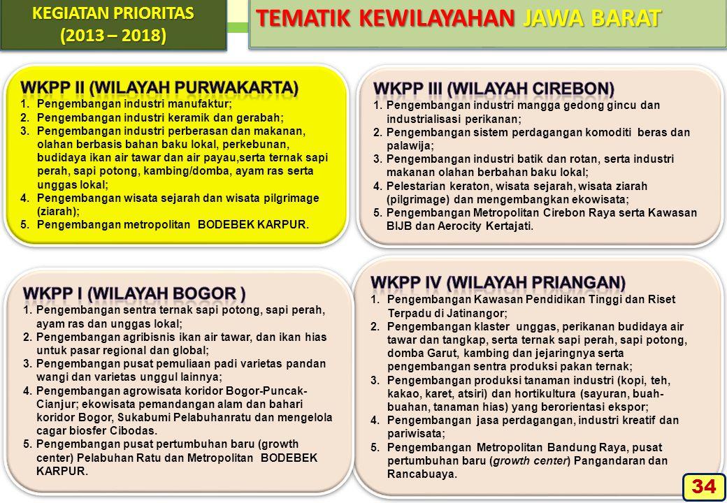 KEGIATAN PRIORITAS (2013 – 2018) KEGIATAN PRIORITAS (2013 – 2018) TEMATIK KEWILAYAHAN JAWA BARAT 34