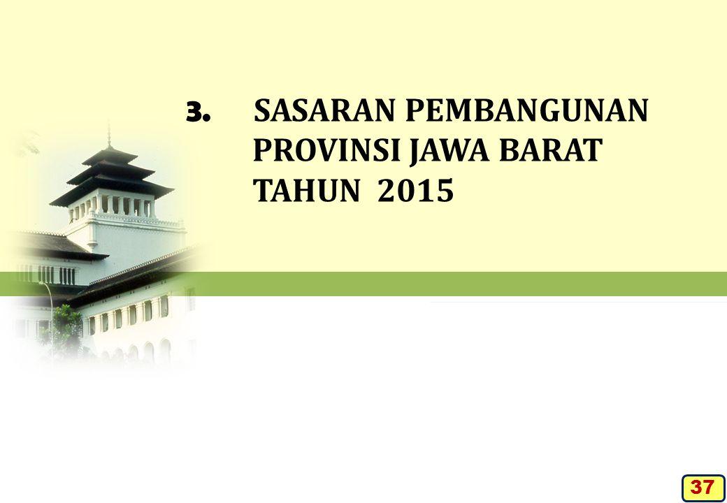 3. SASARAN PEMBANGUNAN PROVINSI JAWA BARAT TAHUN 2015 37