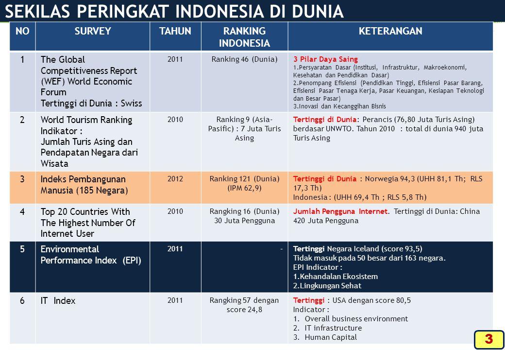 PKN Cirebon PKN Cekungan Bandung PKN BODEBEK KARPUR PKNp Pelabuha n Ratu PKNp Pangandar an Pusat Industri kreatif (Bandung) Pusat Beras Pandan Wangi (Cianjur) Pusat Benih Ikan Air Tawar (Sukabumi) Pusat Pengembangan Wisata (Bogor,dan Puncak) Pusat Perikanan Budidaya (Purwakarta,Subang) Pusat Agribisnis (Pantura) KEK Industri (Bekasi) Pusat Batik dan Rotan (Cirebon) Pusat Unggas (Ciamis) Pusat Industri Kreatif (Tasikmalaya) Pengembangan Taman Hutan Raya (Ciremai) PUSAT EKONOMI DAN INOVASI JAWA BARAT