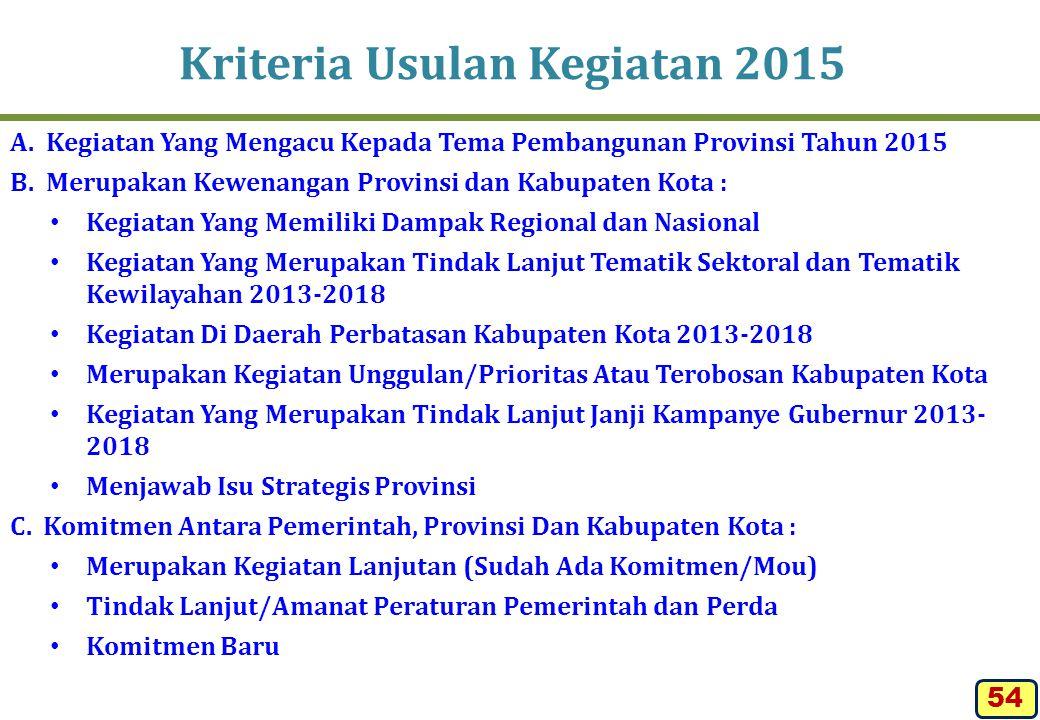 Kriteria Usulan Kegiatan 2015 A.Kegiatan Yang Mengacu Kepada Tema Pembangunan Provinsi Tahun 2015 B.Merupakan Kewenangan Provinsi dan Kabupaten Kota :