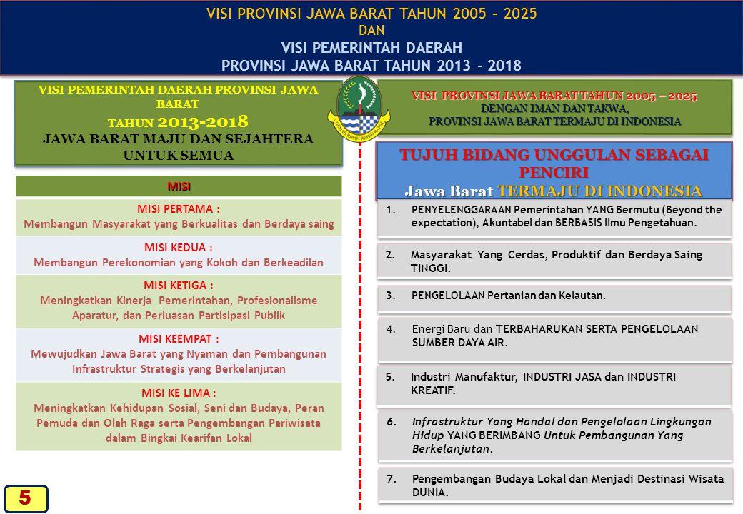 TERIMA KASIH MARI KITA WUJUDKAN SATU DATA PEMBANGUNAN JAWA BARAT Informasi lebih lanjut :  Sekretariat Daerah Provinsi Jawa Barat Jalan Diponegoro No.22 Bandung Telp.