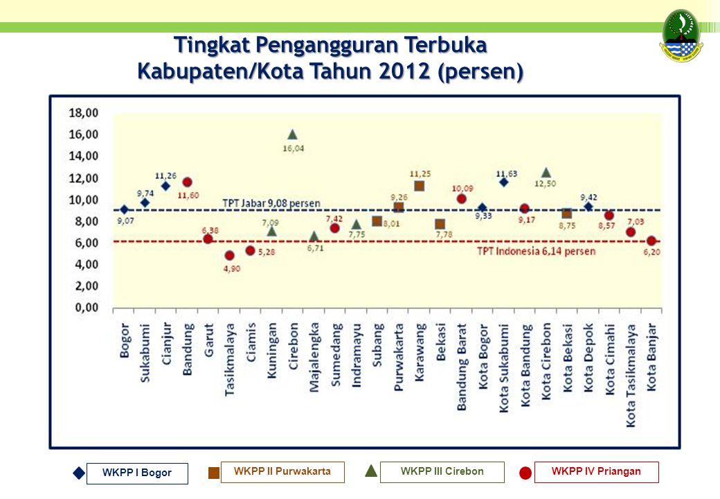 WKPP I Bogor WKPP II PurwakartaWKPP III CirebonWKPP IV Priangan Tingkat Pengangguran Terbuka Kabupaten/Kota Tahun 2012 (persen)