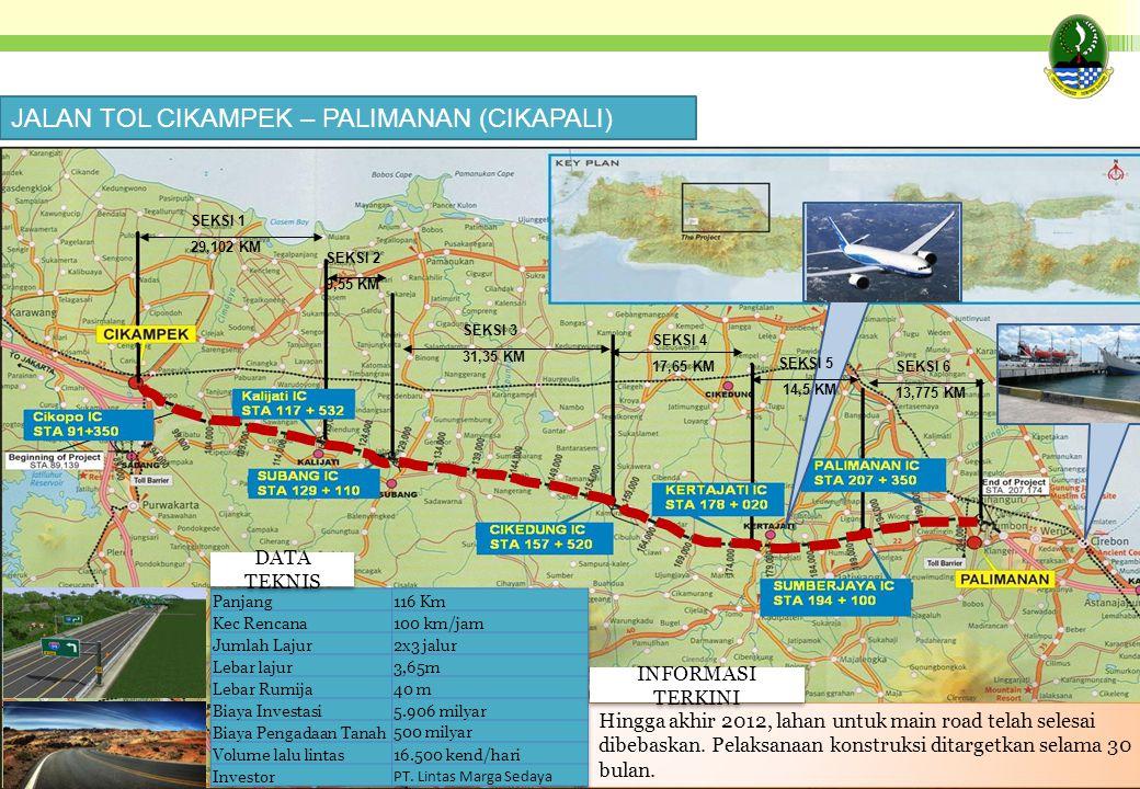 JALAN TOL CIKAMPEK – PALIMANAN (CIKAPALI) SEKSI 1 29,102 KM SEKSI 2 9,55 KM SEKSI 3 31,35 KM SEKSI 4 17,65 KM SEKSI 6 13,775 KM SEKSI 5 14,5 KM Hingga