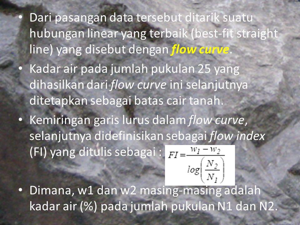 Dari pasangan data tersebut ditarik suatu hubungan linear yang terbaik (best-fit straight line) yang disebut dengan flow curve. Kadar air pada jumlah