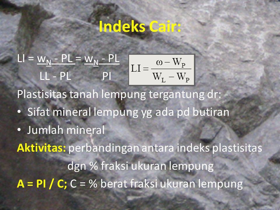 Indeks Cair: LI = w N - PL = w N - PL LL - PL PI Plastisitas tanah lempung tergantung dr: Sifat mineral lempung yg ada pd butiran Jumlah mineral Aktiv