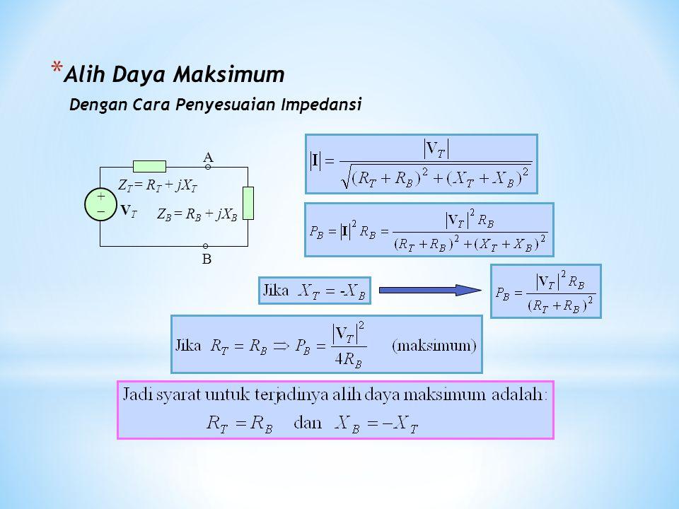 * Alih Daya Maksimum Dengan Cara Penyesuaian Impedansi ++ VTVT Z T = R T + jX T Z B = R B + jX B A B