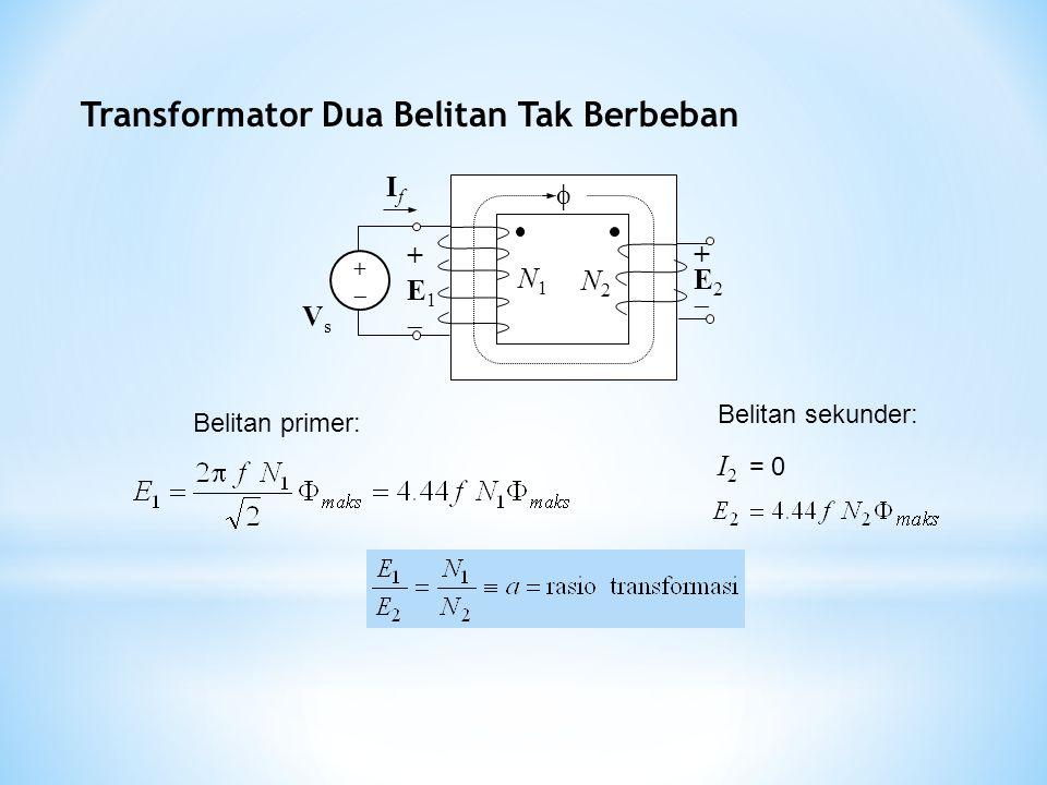 Transformator Dua Belitan Tak Berbeban +E2+E2 N2N2 N1N1 IfIf  VsVs +E1+E1 +  Belitan primer: Belitan sekunder: I 2 = 0