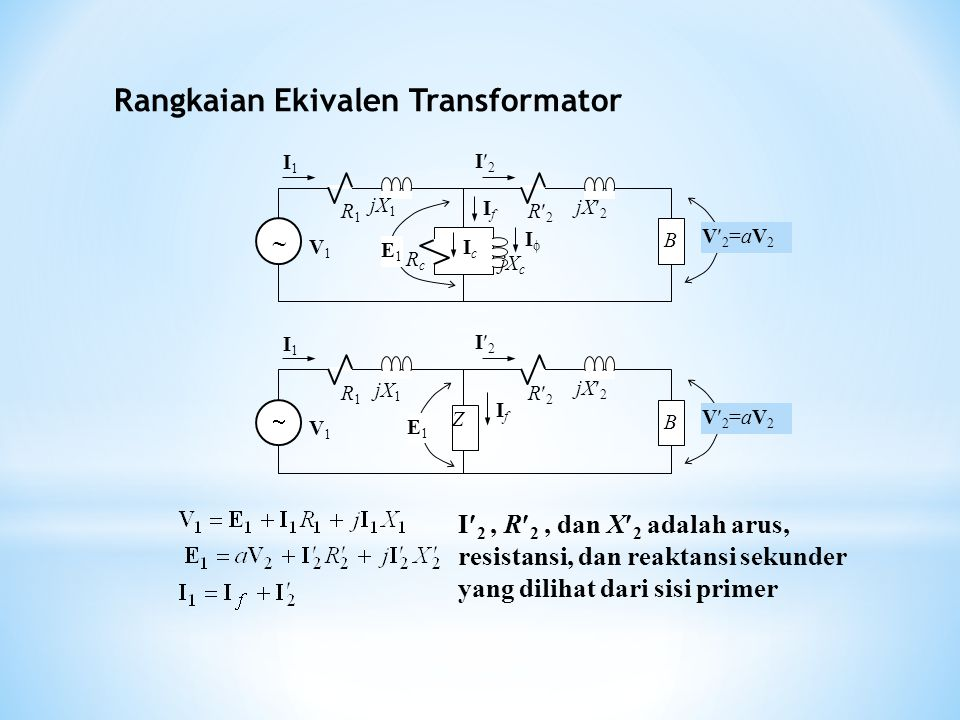 Rangkaian Ekivalen Transformator Z R2R2  IfIf B jX 2 R1R1 jX 1 I1I1 I2I2 V1V1 E1E1 V2=aV2V2=aV2 I 2, R 2, dan X 2 adalah arus, resistansi, dan reakta