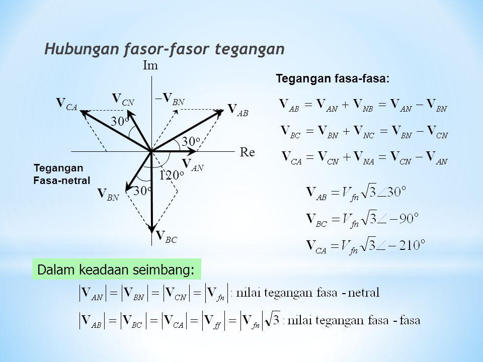 Hubungan fasor-fasor tegangan Tegangan fasa-fasa: Dalam keadaan seimbang: V AN V BN V CN V AB V BC V CA Re Im 30 o Tegangan Fasa-netral 120 o  V BN