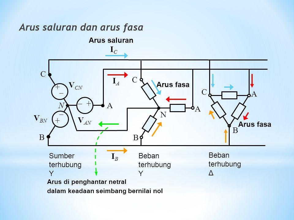 Arus saluran dan arus fasa Arus di penghantar netral dalam keadaan seimbang bernilai nol B A C N V AN V BN V CN  + +  + N A B C Beban terhubung Y Be