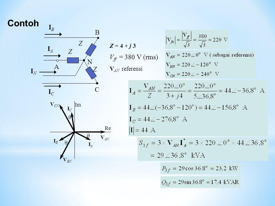 Contoh Z = 4 + j 3 V ff = 380 V (rms) V AN referensi N A B C Z IAIA ICIC IBIB ININ Z Z V BN V CN V AN Re Im IAIA  IBIB  ICIC 