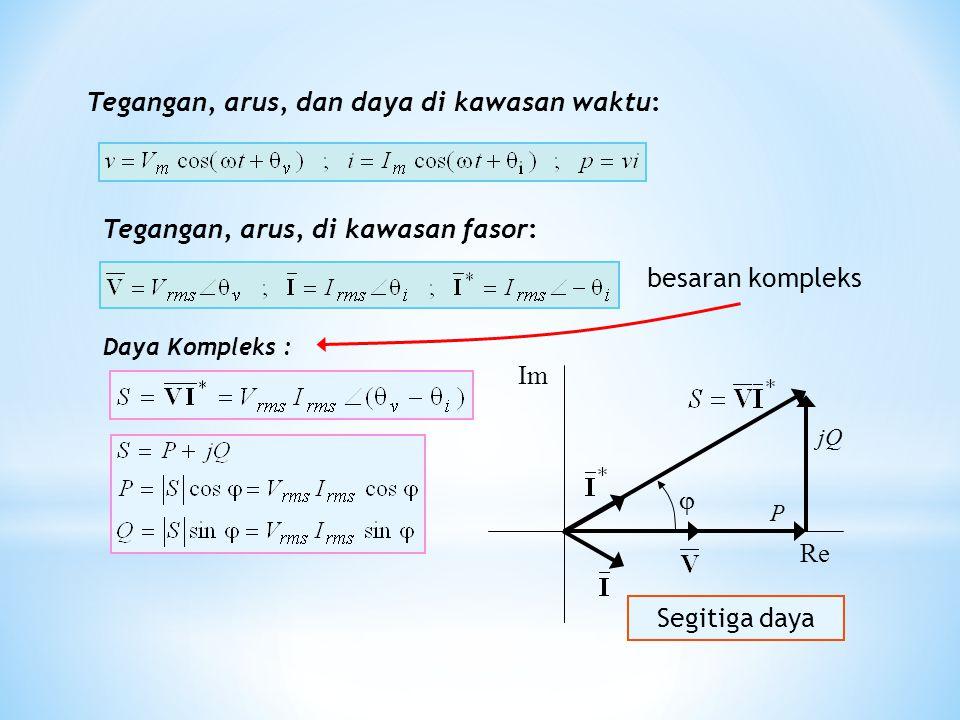 Tegangan, arus, di kawasan fasor: Tegangan, arus, dan daya di kawasan waktu: besaran kompleks Daya Kompleks : Re Im  P jQ Segitiga daya