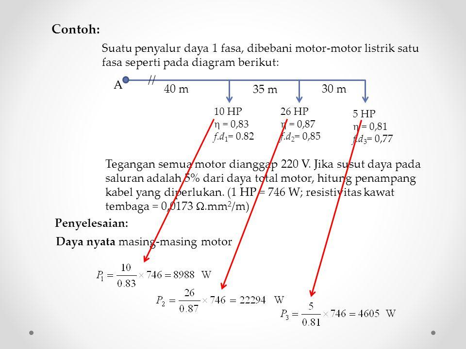 Contoh: Suatu penyalur daya 1 fasa, dibebani motor-motor listrik satu fasa seperti pada diagram berikut: 10 HP  = 0,83 f.d 1 = 0.82 26 HP  = 0,87 f.d 2 = 0,85 5 HP  = 0,81 f.d 3 = 0,77 40 m 35 m 30 m Tegangan semua motor dianggap 220 V.