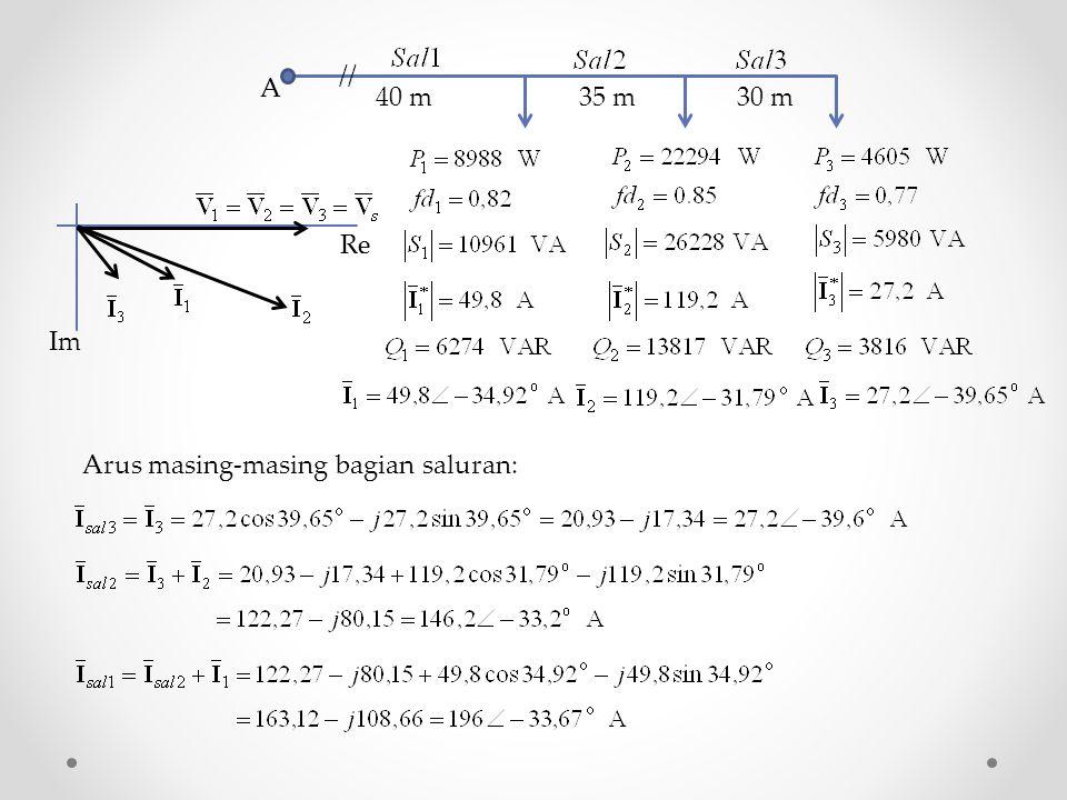 40 m 35 m 30 m A // Re Im Arus masing-masing bagian saluran: