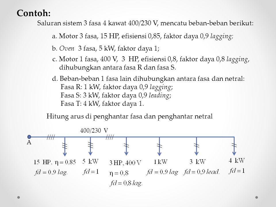 Contoh: Saluran sistem 3 fasa 4 kawat 400/230 V, mencatu beban-beban berikut: a. Motor 3 fasa, 15 HP, efisiensi 0,85, faktor daya 0,9 lagging; b. Oven