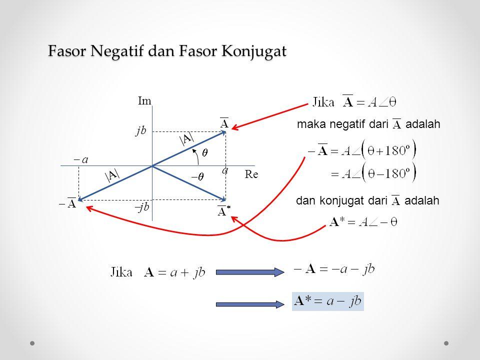 Fasor Negatif dan Fasor Konjugat maka negatif dari adalah dan konjugat dari adalah Im Re a jb  a a jbjb |A|   