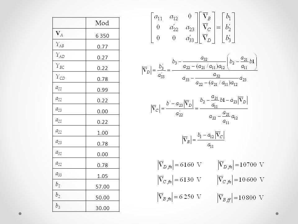 Mod VAVA 6 350 Y AB 0.77 Y AD 0.27 Y BC 0.22 Y CD 0.78 a 11 0.99 a 12 0.22 a 13 0.00 a 21 0.22 a 22 1.00 a 23 0.78 a 31 0.00 a 12 0.78 a 33 1.05 b1b1