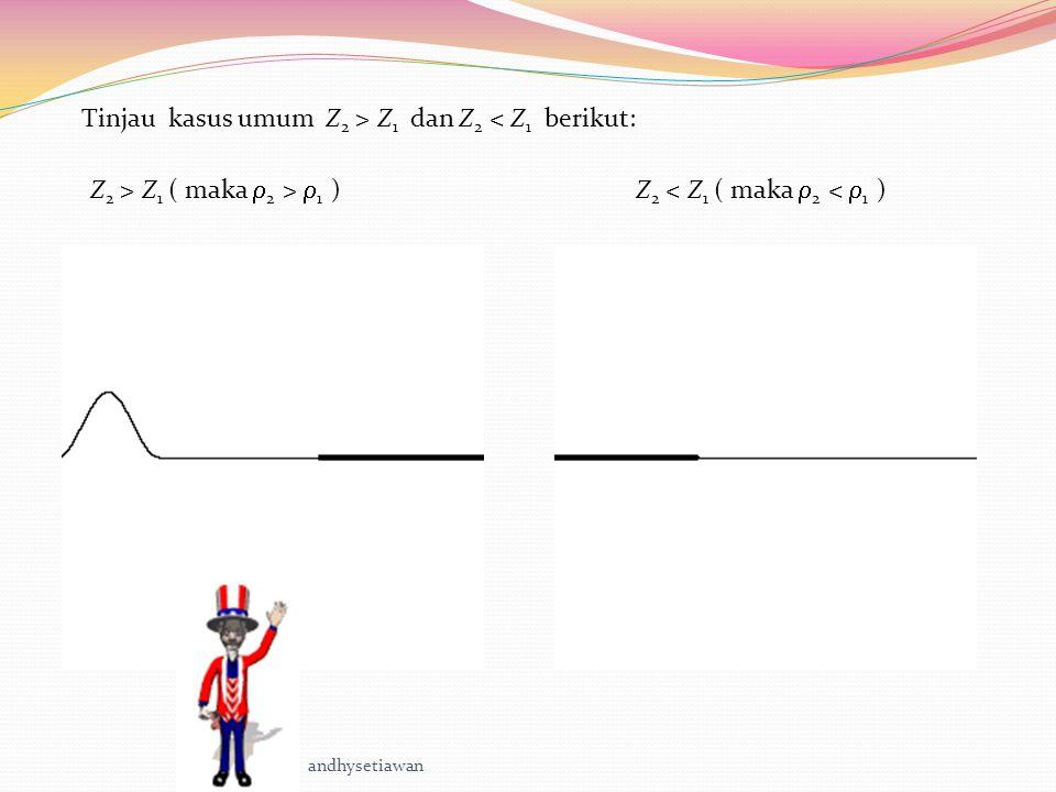 Tinjau kasus umum Z 2 > Z 1 dan Z 2 < Z 1 berikut: Z 2 > Z 1 ( maka  2 >  1 )Z 2 < Z 1 ( maka  2 <  1 )