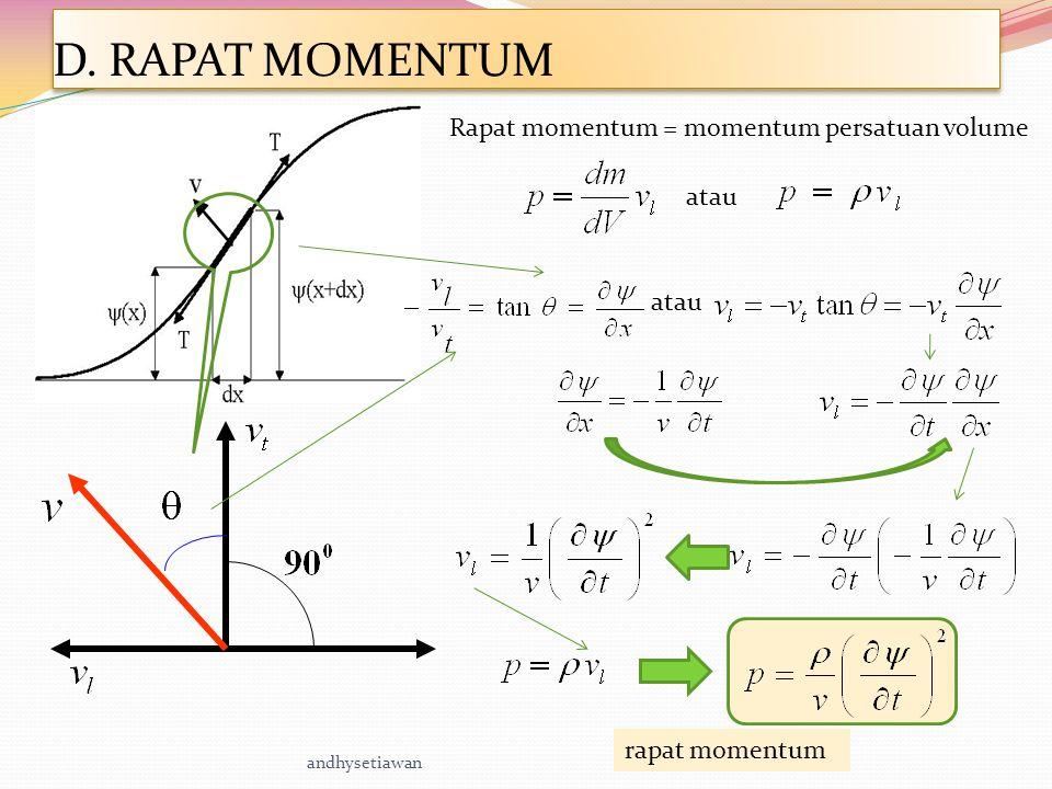 | Rapat Arus Momentum Dari rapat momentum ini, dapat diturunkan rapat aliran momentum persatuan waktu atau rapat arus momentum g substitusi Rapat Energi Untuk gelombang dengan persamaan : Intensitas: atau Intensitas rata-rata: atau Jadi gelombang mengangkut daya persatuan luas penampang (aliran rapat energi = intensitas), dan momentum (dinyatakan oleh aliran rapat momentum persatuan waktu).