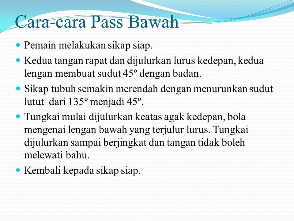 Jenis² Pass Bawah  Pass Bawah dua Tangan  Pass Bawah Satu Tangan  Pass Bawah Bergulir Kesamping  Pass Bawah Setengah Bergulir Kebelakang  Pass Ba