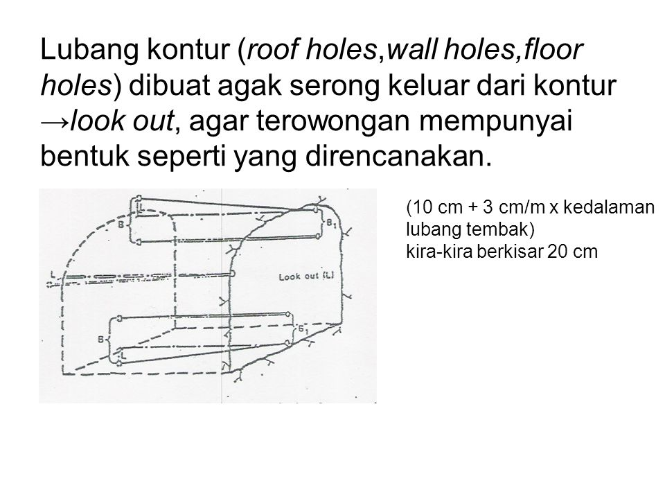Lubang kontur (roof holes,wall holes,floor holes) dibuat agak serong keluar dari kontur → look out, agar terowongan mempunyai bentuk seperti yang dire