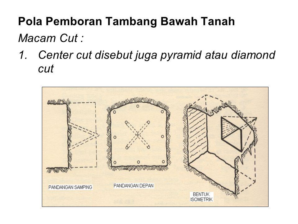 Pola Pemboran Tambang Bawah Tanah Macam Cut : 1.Center cut disebut juga pyramid atau diamond cut