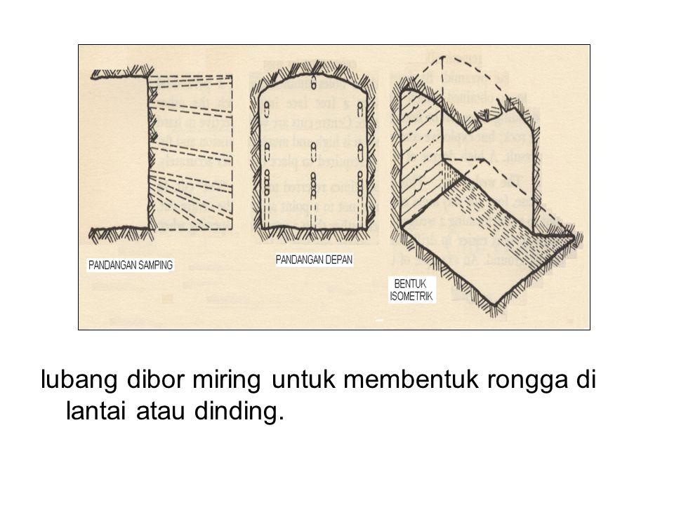 lubang dibor miring untuk membentuk rongga di lantai atau dinding.
