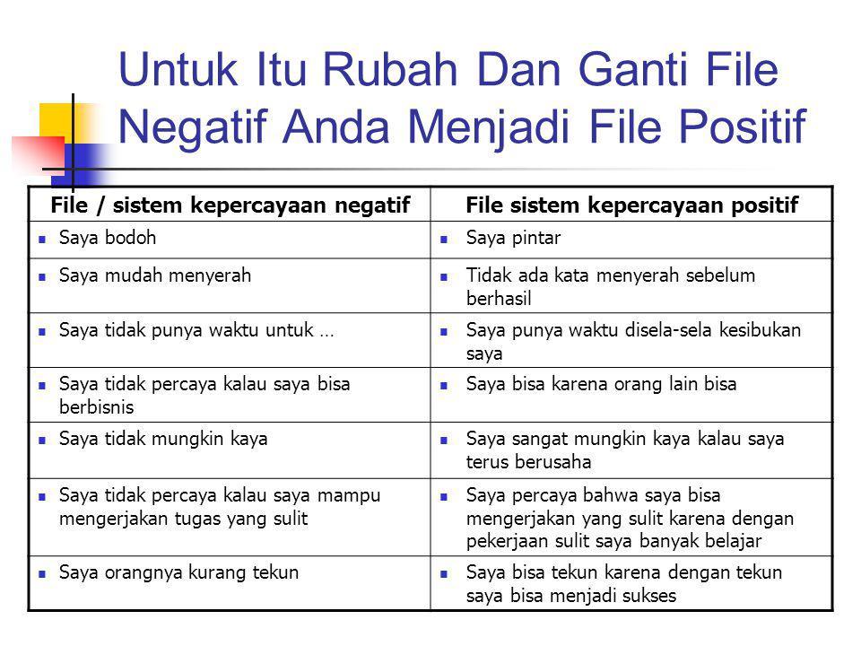 Untuk Itu Rubah Dan Ganti File Negatif Anda Menjadi File Positif File / sistem kepercayaan negatifFile sistem kepercayaan positif Saya bodoh Saya pint
