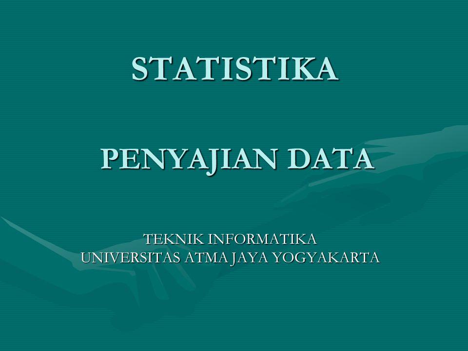 STATISTIKA PENYAJIAN DATA TEKNIK INFORMATIKA UNIVERSITAS ATMA JAYA YOGYAKARTA