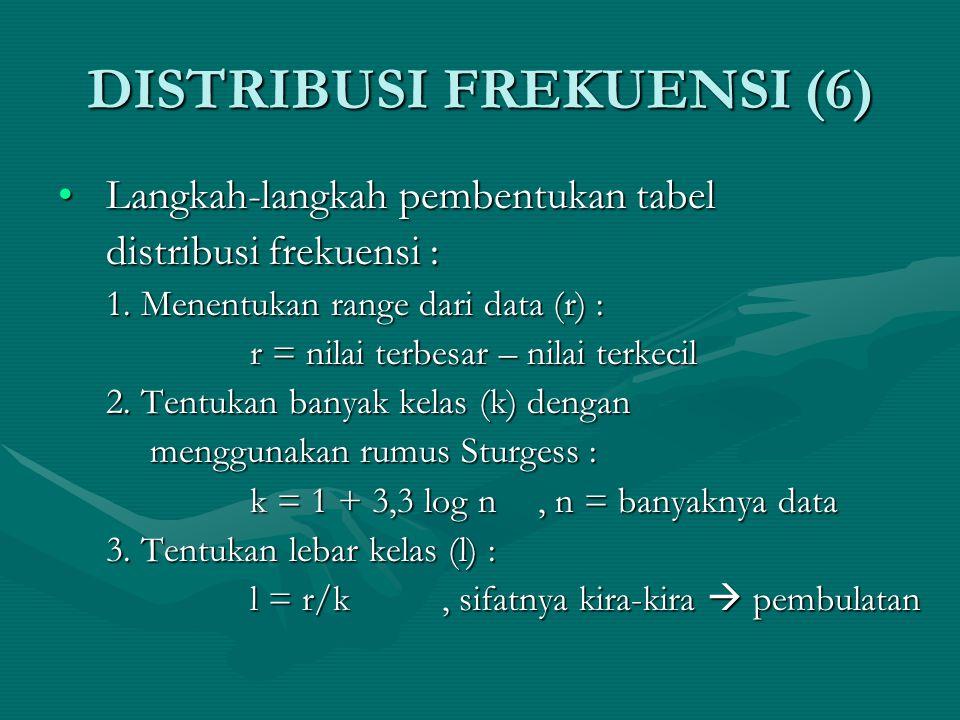 DISTRIBUSI FREKUENSI (6) Langkah-langkah pembentukan tabelLangkah-langkah pembentukan tabel distribusi frekuensi : 1. Menentukan range dari data (r) :