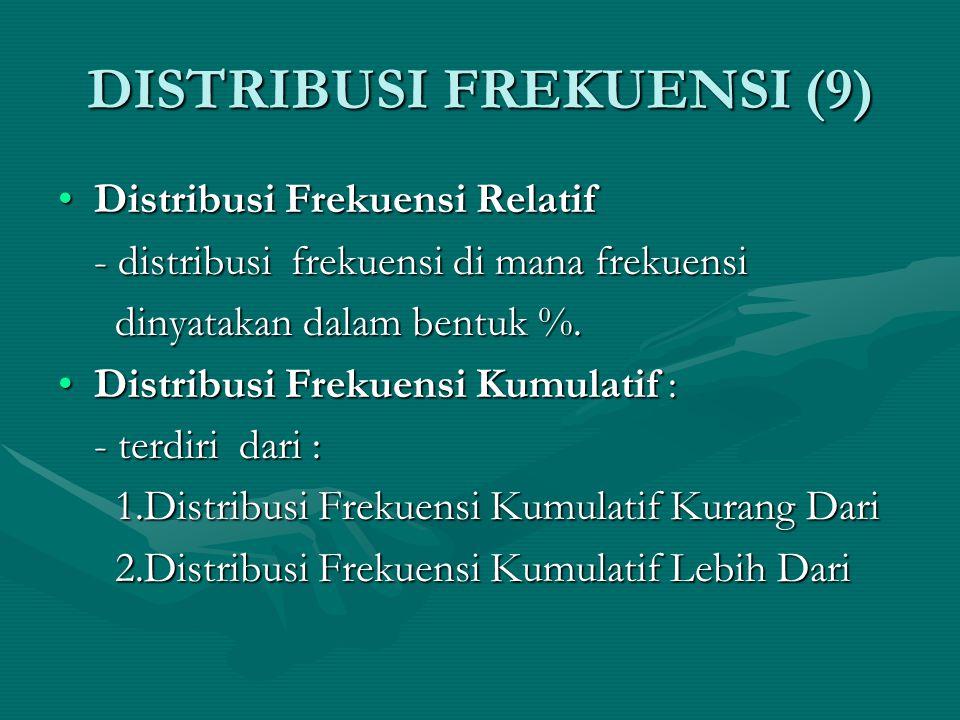 DISTRIBUSI FREKUENSI (9) Distribusi Frekuensi RelatifDistribusi Frekuensi Relatif - distribusi frekuensi di mana frekuensi dinyatakan dalam bentuk %.