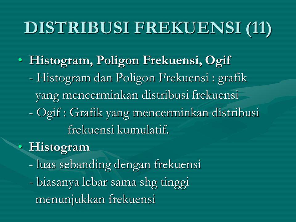 DISTRIBUSI FREKUENSI (11) Histogram, Poligon Frekuensi, OgifHistogram, Poligon Frekuensi, Ogif - Histogram dan Poligon Frekuensi : grafik yang mencerm
