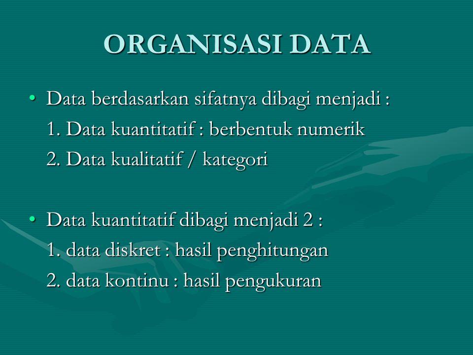 ORGANISASI DATA Data berdasarkan sifatnya dibagi menjadi :Data berdasarkan sifatnya dibagi menjadi : 1. Data kuantitatif : berbentuk numerik 2. Data k