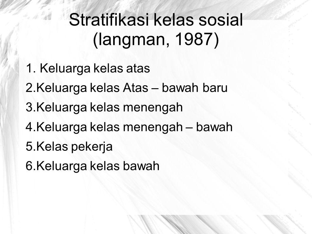 Stratifikasi kelas sosial (langman, 1987) 1. Keluarga kelas atas 2.Keluarga kelas Atas – bawah baru 3.Keluarga kelas menengah 4.Keluarga kelas menenga