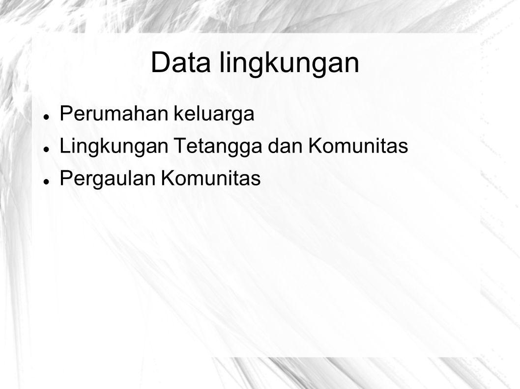 Data lingkungan Perumahan keluarga Lingkungan Tetangga dan Komunitas Pergaulan Komunitas