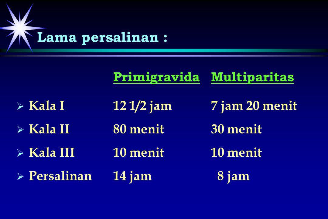 Primigravida Multiparitas   Kala I12 1/2 jam7 jam 20 menit   Kala II80 menit30 menit   Kala III10 menit10 menit   Persalinan 14 jam 8 jam Lama