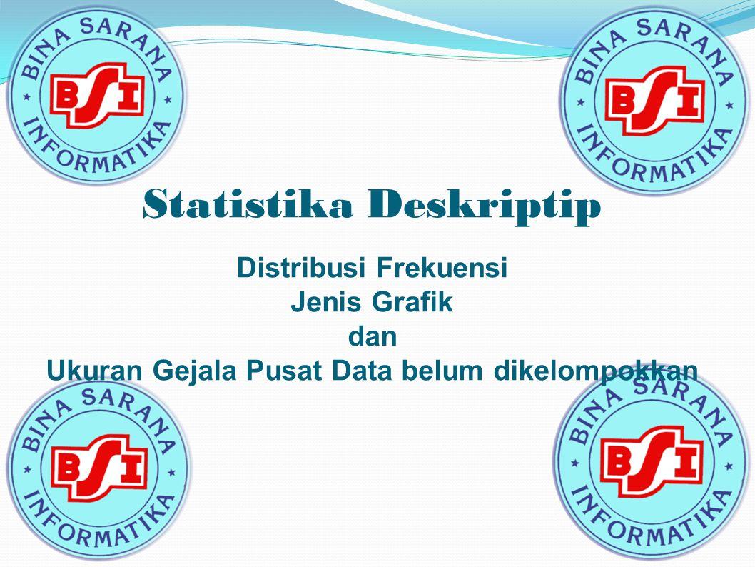 Statistika Deskriptip Distribusi Frekuensi Jenis Grafik dan Ukuran Gejala Pusat Data belum dikelompokkan