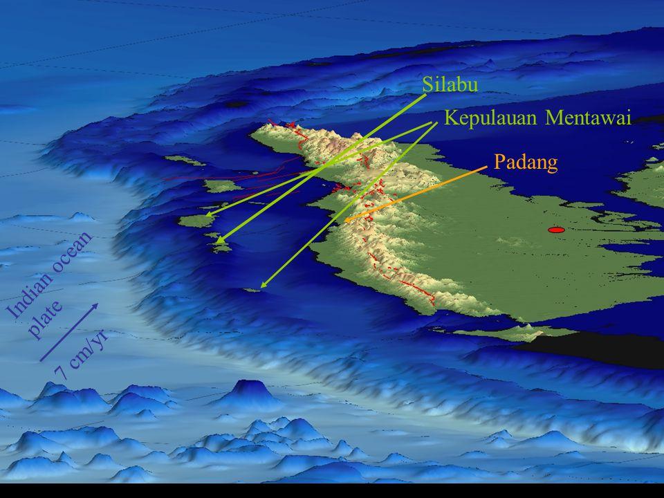 7 cm/yr Indian ocean plate Kepulauan Mentawai Padang Silabu