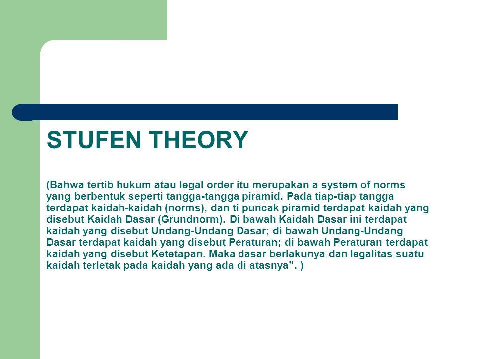 STUFEN THEORY (Bahwa tertib hukum atau legal order itu merupakan a system of norms yang berbentuk seperti tangga-tangga piramid. Pada tiap-tiap tangga