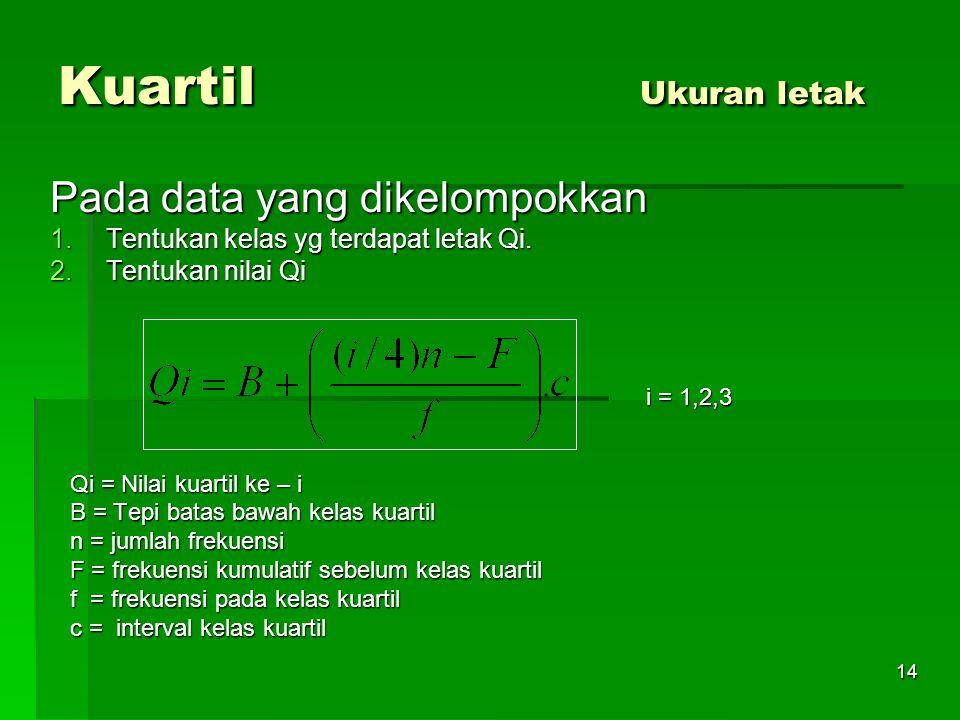 14 Kuartil Ukuran letak Pada data yang dikelompokkan 1.Tentukan kelas yg terdapat letak Qi. 2.Tentukan nilai Qi i = 1,2,3 i = 1,2,3 Qi = Nilai kuartil