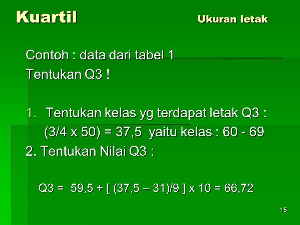 15 Kuartil Ukuran letak Contoh : data dari tabel 1 Tentukan Q3 ! 1.Tentukan kelas yg terdapat letak Q3 : (3/4 x 50) = 37,5 yaitu kelas : 60 - 69 (3/4